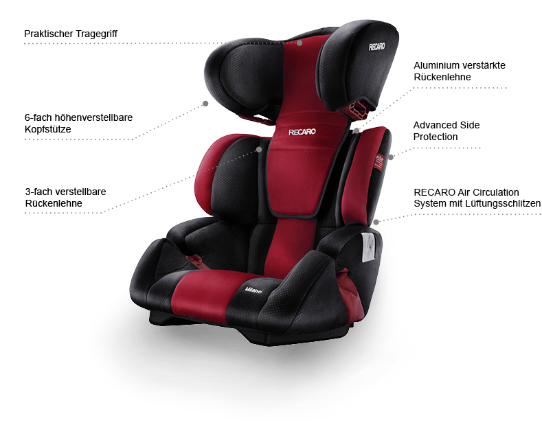 recaro milano saphir kindersitz 15 36 kg saphir. Black Bedroom Furniture Sets. Home Design Ideas